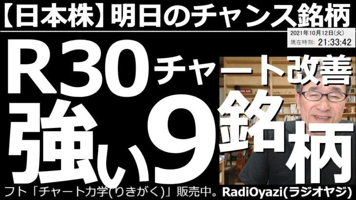 【日本株-明日のチャンス銘柄】日経平均の売買ポイント、東証1部の注目5銘柄、R30のチャート改善9銘柄、ど天井、ど底銘柄、システムトレードのシグナル点灯銘柄、反発余力が大きい32銘柄、などを紹介する。
